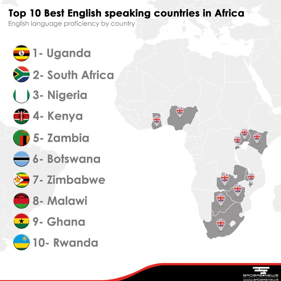 the best English speaking countries in Africa by proficiency